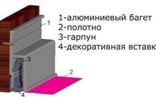 Натяжные потолки холодной установки: плюсы и минусы отделки