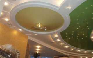 Французский потолок – история рождения и развернутое описание покрытия