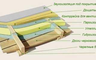 Как утеплить потолок в деревянном доме: последовательность монтажных работ