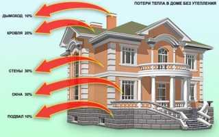 Утеплитель для потолка: сравнительный обзор плюсов и минусов