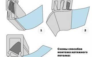 Гарпунная система для натяжных потолков: нюансы и преимущества метода крепления