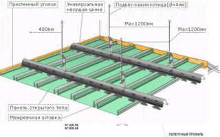 Потолок реечный: виды конструкций и способы монтажа