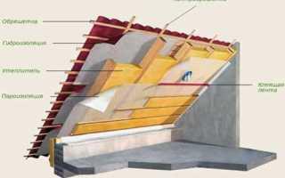 Потолок мансарды – особенности отделки и выбор освещения