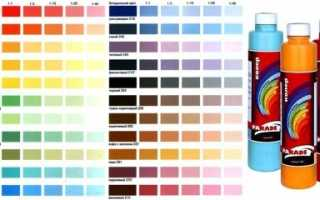 Как покрасить потолочный плинтус и нужно ли это делать