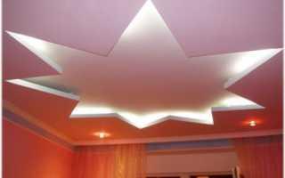 Узоры на потолке из гипсокартона: идеи оформления и описание монтажа