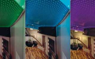 Акустические натяжные потолки: звукоизоляция и звукопоглощение на высоком уровне