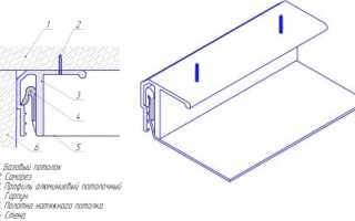 Потолочный алюминиевый профиль: сфера применения и преимущества