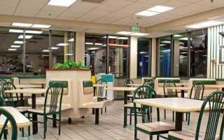 Светодиодные панели для потолка: преимущества и особенности отделки