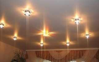Накладные светильники потолочные: классификация и характеристики приборов