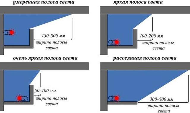 плинтус потолочный полиуретановый для подсветки