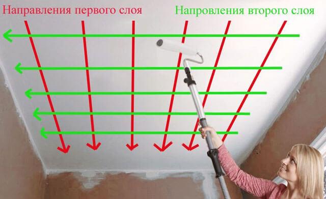 водоэмульсионная краска для потолка расход