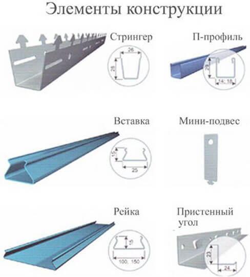 устройство реечных подвесных потолков