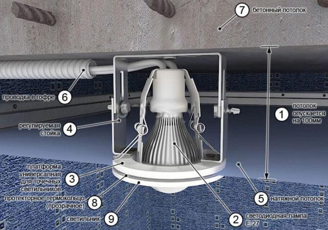 как менять лампочки в натяжном потолке
