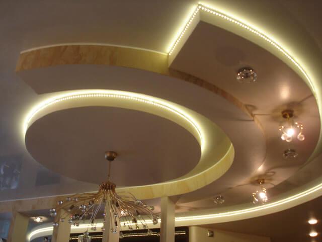 как крутить гипсокартон на потолок