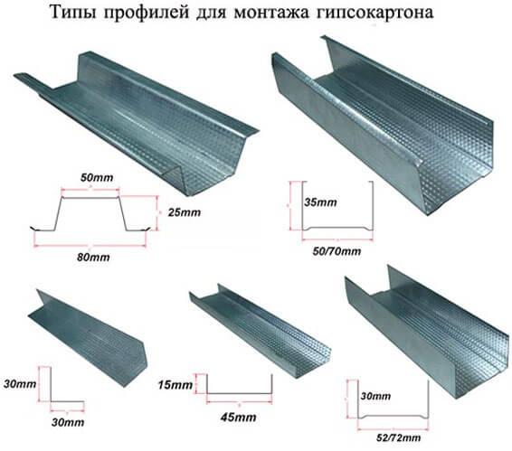 каркас из профиля под гипсокартон потолок