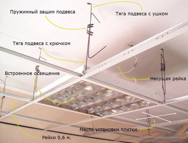 ремонт потолка Армстронг