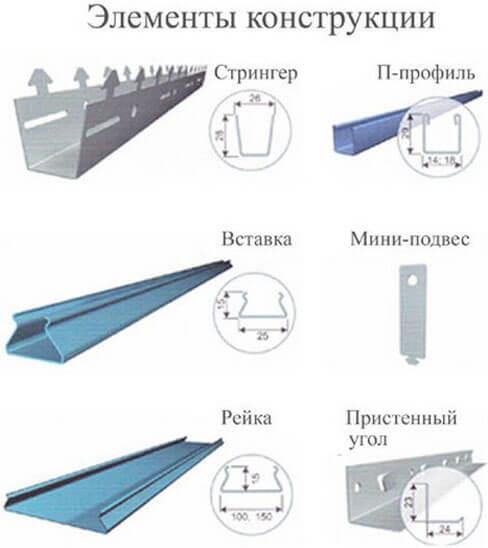 подвесной потолок металлический реечный