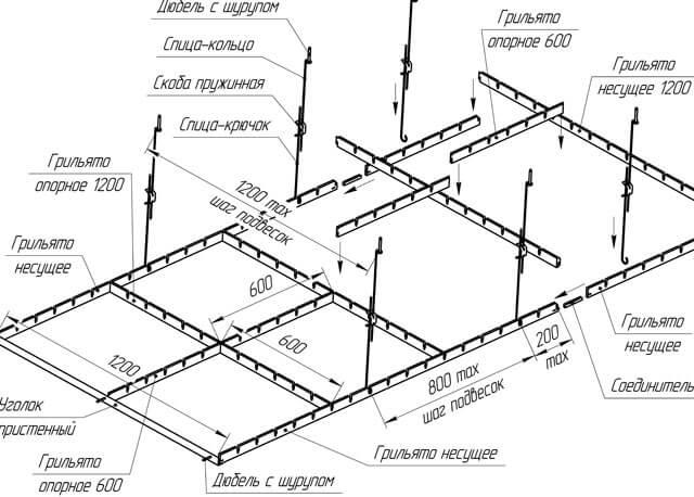 как сделать потолок грильято своими руками