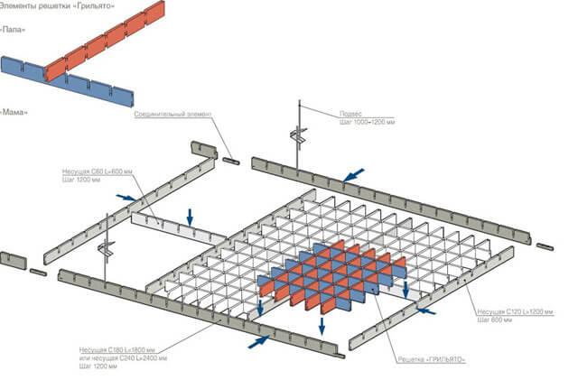 потолки подвесные решетчатые устройство