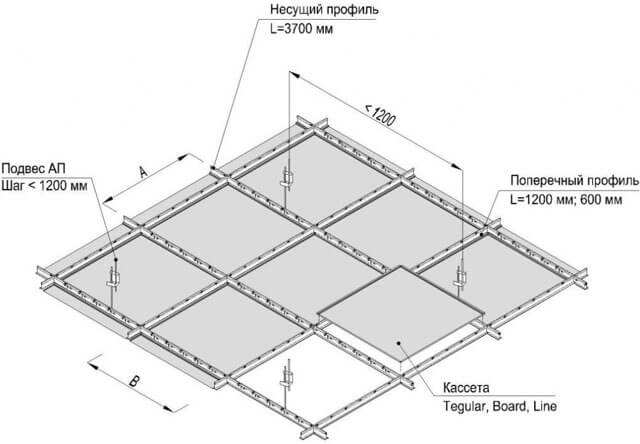монтаж потолка в ванной из металлических панелей