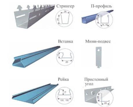 Элементы реечного потолка