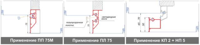 Примененией профилей для создания двухуровневых конструкций