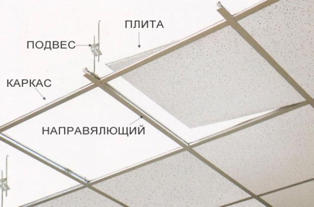 устройство подвесных потолков типа Армстронг