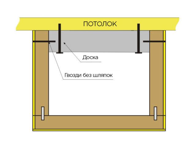 Схема крепления к доске для балок небольшого сечения