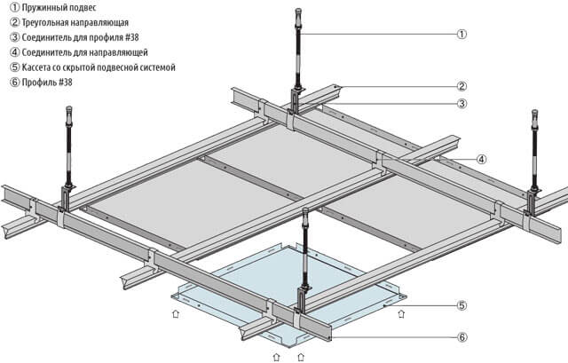 потолки кассетные подвесные потолки