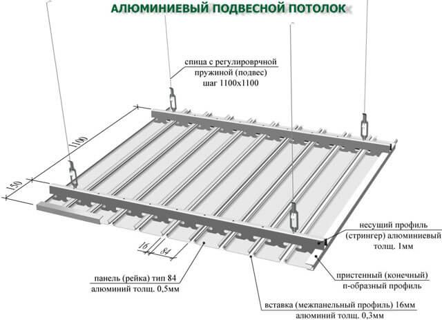 потолок в ванной из металлических панелей