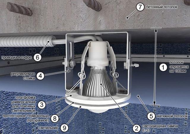как поменять светодиодные лампочки в натяжном потолке
