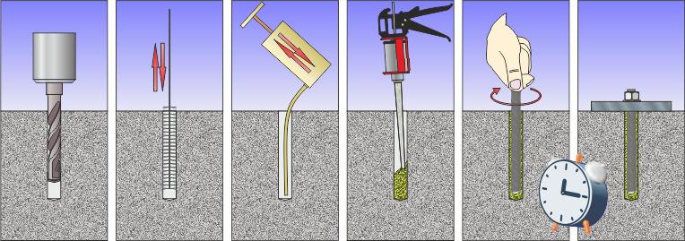 Схема крепления химического анкера