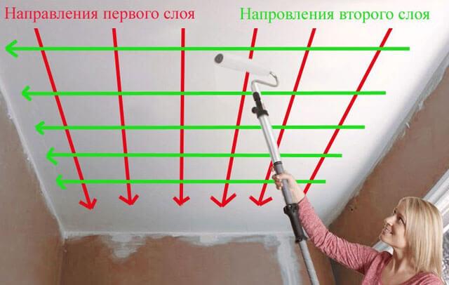 покрасить потолок водоэмульсионной краской валиком