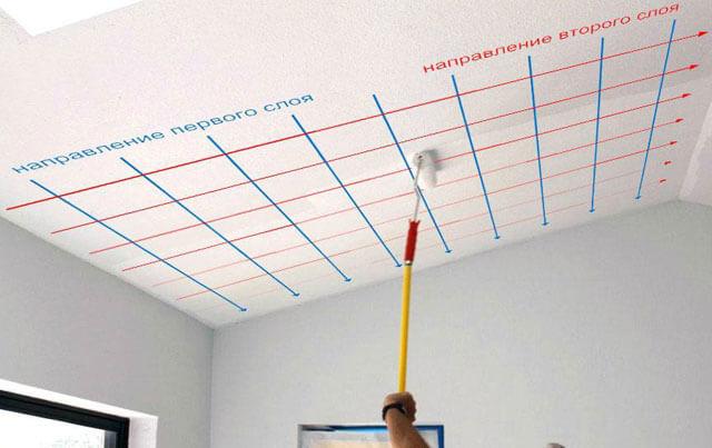 каким валиком лучше красить потолок водоэмульсионной краской