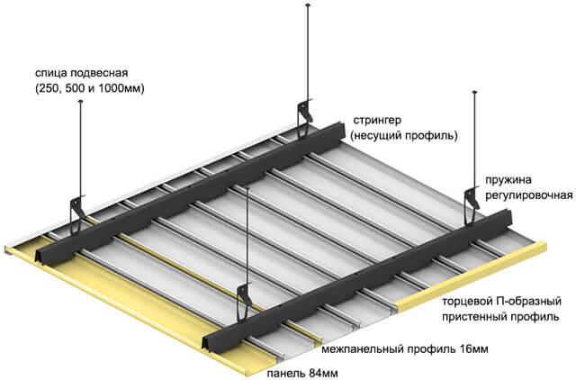 металлические панели для потолка в ванной