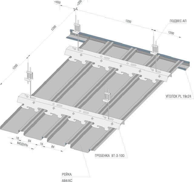 металлические реечные потолки