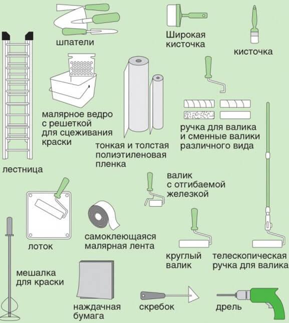 как побелить потолок водоэмульсионной