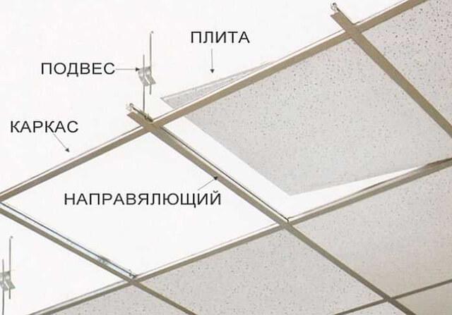 расчет подвесного потолка