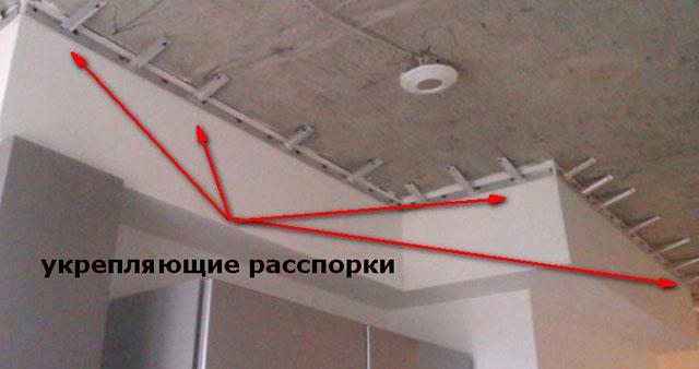 стык натяжного потолка и гипсокартона