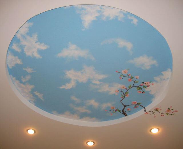 что можно нарисовать на потолке