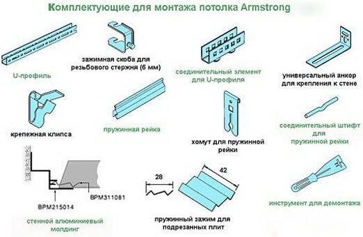 как делать подвесной потолок Армстронг