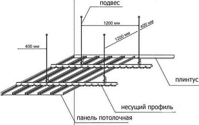 рейка для натяжных потолков