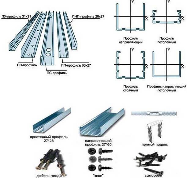 как делать потолки из гипсокартона