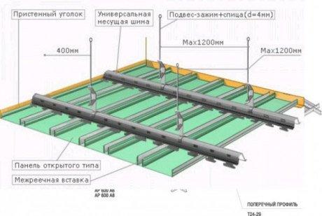 Схема реечного подвесного потолка