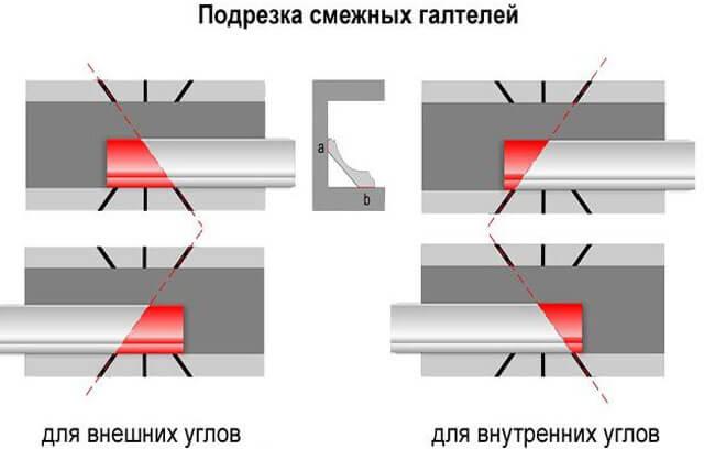 контурная подсветка