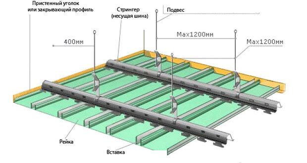 технология монтажа реечного потолка
