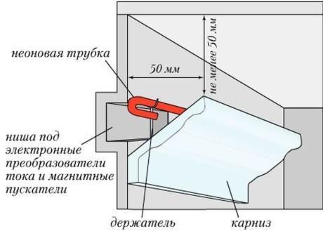 монтаж неоновой трубки