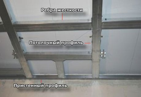 Каркас для гипсокартонного потолка