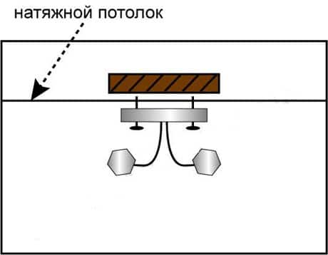 Деревянный брусок для монтажа люстры