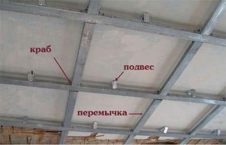 Готовый каркас под гипсокартонный потолок